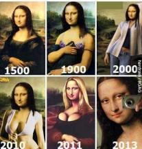 Evolucija umjetnosti (POSTER)